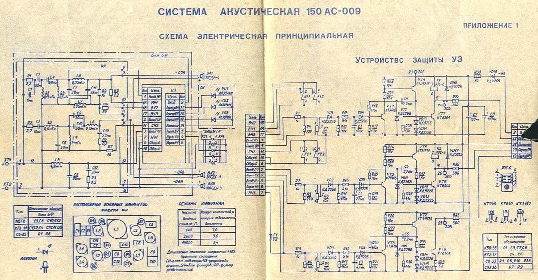 150-АС-009-схема