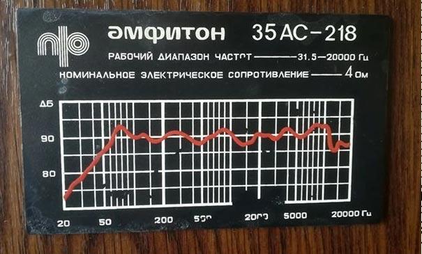 35-АС-218-АЧХ